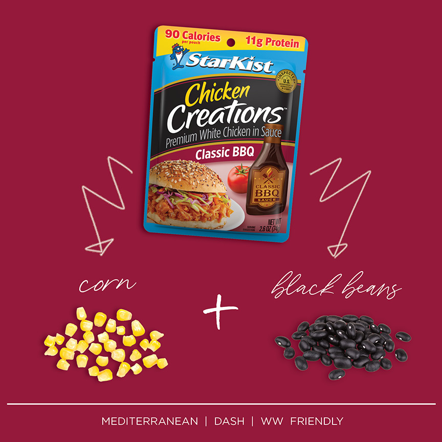 Chicken Creations Classic BBQ + corn + black beans